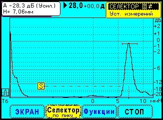 Вид эхосигнала от отверстия 2мм на глубине 8мм в СО-2. Преобразователь П112-5,0-8