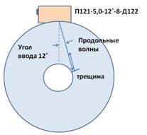 Схема прозвучивания утяжеленных бурильных труб