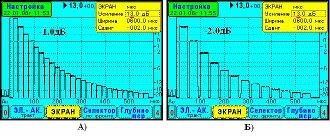 Тест-сигнал «А-серия» из 20-ти ВЧ импульсов с частотой 2,5 МГц.