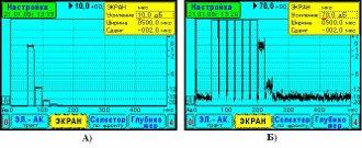 «А-серия» тест-сигналов на экране дефектоскопа УД9812 для разных уровней усиления приемника.