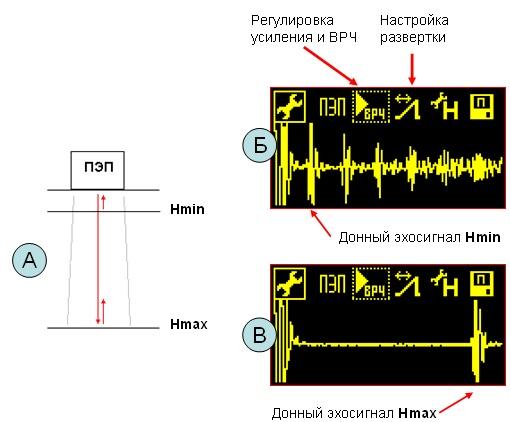Настройка диапазона чувствительности УТ907