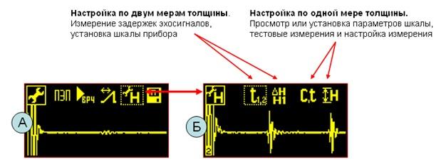 Настройка по двум мерам толщины